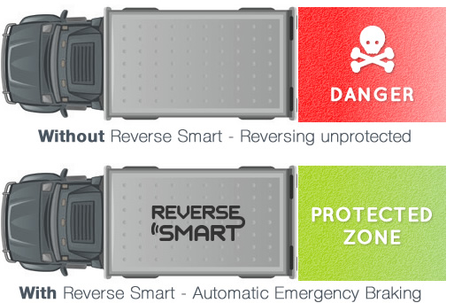Protected Zone with Reverse Smart